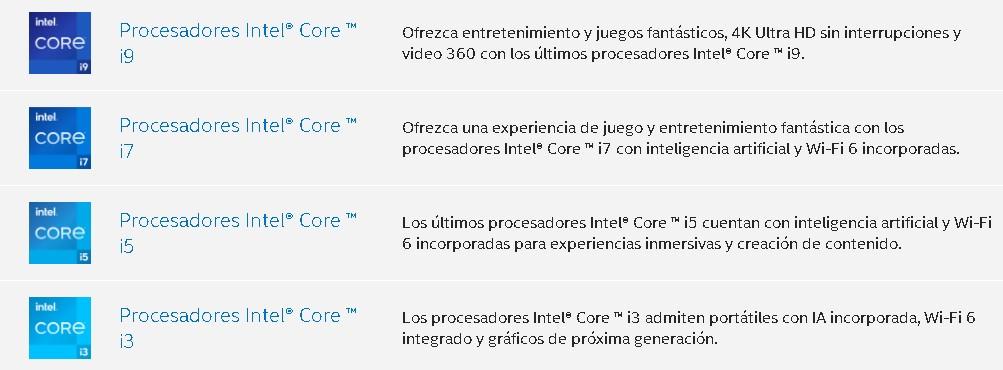 Caracterísicas de procesadores Intel Core